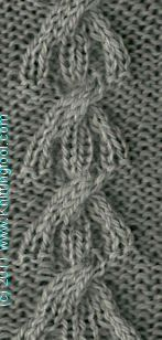 ALL STITCHES CATALOG, search by name, type, images!! - Knitting Stitch Type/Appearance Catalog - by Knitting Fool