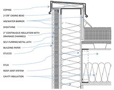 Wood Parapet Wall Detail Detail Drawings Pinterest
