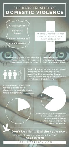 Infographic: The Harsh Reality of Domestic Violence via Leslie Vernick. For more information visit leslievernick.com