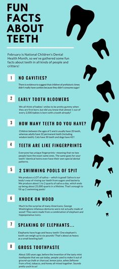 February is National Children's Dental Health Month! Over of the world's you… February is National Children's Dental Health Month! Dental Health Month, Dental Life, Dental Humor, Dental Hygienist, Children's Dental, Dental Fun Facts, Teeth Health, Oral Health, Emergency Dentist