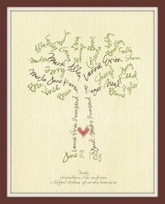 Family Tree Projects and Gift Ideas on Mother's Day