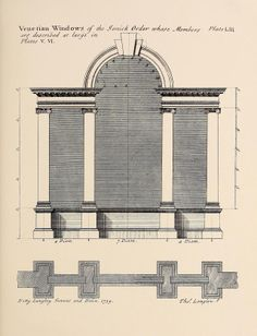 20 best palladian architecture images on pinterest andrea palladio archimaps design for a palladian window fandeluxe Gallery