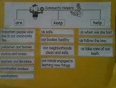 community helpers writing project by magdalena