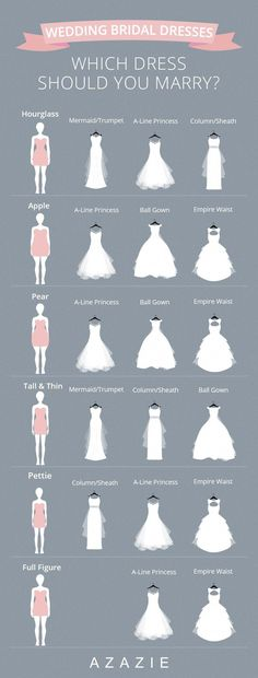 """Wedding Etiquette Wedding Etiquette,Hochzeit We're here to help you pinpoint the wedding dress silhouette that brings out your best. Let us match you with the perfect dress silhouette to help you say """"I do. Dream Wedding Dresses, Bridal Dresses, Wedding Gowns, Party Dresses, Dresses Dresses, Fashion Dresses, Evening Dresses, Wedding Rings, Wedding Outfits"""