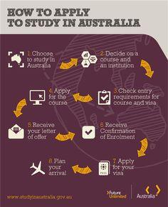 Steps to applying to study in Australia illustration
