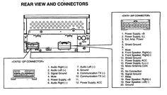 1995 club car wiring diagram CLUB CAR (19921994) WIRING