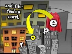 """Super """"e""""! (hip children's song by Mark D. Pencil) Cute for teaching long vowels! My students LOVE this video! Phonics Videos, Phonics Song, Phonics Words, Teaching Phonics, Teaching Language Arts, Kindergarten Literacy, Literacy Activities, Teaching Reading, Teaching Ideas"""