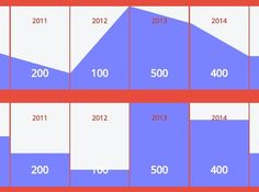 FaBoChart is a simple, lightweight yet customizable jQuery graph plugin that helps you visualize any numeric data into an animated column chart.