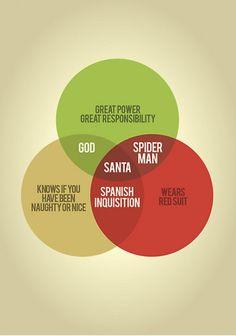 The Ultimate Santa Venn Diagram