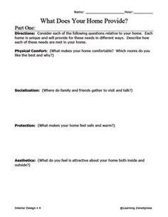 Clients in the Kitchen Lesson Plan | Housing & Interior Design ...