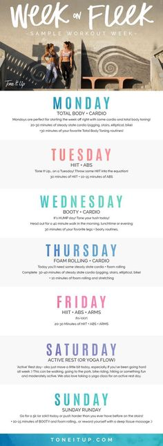 Ever wonder how often you should do cardio or HIIT? For those of you who want a quick snapshot of an ideal week, we've got you!