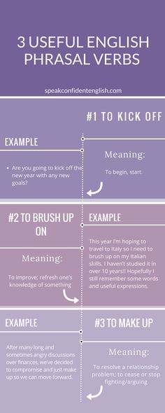 Love phrasal verbs? Try adding these 3 to your daily English vocabulary. Learn more at: http://www.speakconfidentenglish.com/17-phrasal-verbs/?utm_campaign=coschedule&utm_source=pinterest&utm_medium=Speak%20Confident%20English%20%7C%20English%20Fluency%20Trainer&utm_content=17%20New%20English%20Phrasal%20Verbs%20for%202017