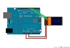 Using an RC radio receiver with your Arduino.