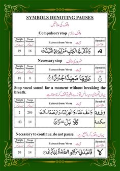 Read Tajweed Rules How To Read Quran, Learn Quran, How To Memorize Things, Islamic Messages, Islamic Quotes, Online Quran Reading, Tajweed Quran, Shaving Tips, Quran Recitation