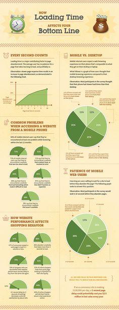 Built to optimize marketing. Track, analyze and optimize your digital marketing.