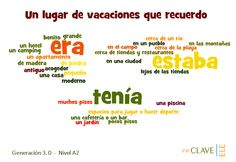 Unidad 5. Español en acción. Actividad de extensión: Un lugar de vacaciones que recuerdo. Generación 3.0, nivel A2, enClaveELE.
