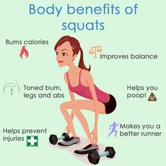 Body Benefits of Squats workout
