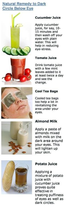 Natural Remedy to Dark Circle Below Eye
