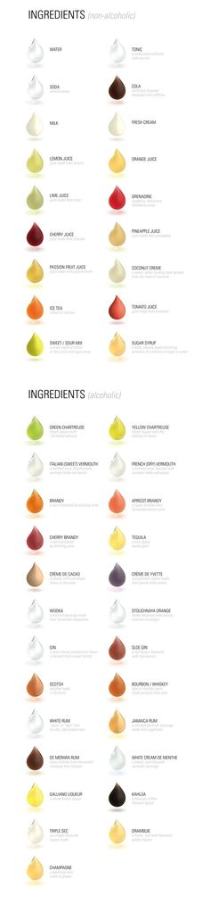 a poster that shows the 34 most common cocktails with their ingredients. Party Food And Drinks, Dessert Drinks, Desserts, Wine Cocktails, Alcoholic Drinks, Cocktail App, Fuzzy Navel, Cocktail Ingredients, Drink Specials