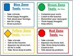 These cards help students remember what tools may help them for each zone.