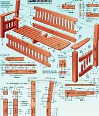 Cedar garden bench plans Cedar Wishing Well Plans KKEEYY woodworking plans free Just remember that if you re planning to make a longer bench In the Outdoor Garden Storage Bench, Garden Bench Plans, Wooden Garden Benches, Diy Bench, Garden Chairs, Porch Bench, Bench Seat, Woodworking Bench, Woodworking Projects