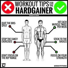 WORKOUT TIPS FOR THE HARD GAINER! Quit the Bro-Split - Start hitting each muscle twice per week or more. Don't Focus on doing the Perfect rep range - Focus on getting Stronger. Stop doing Fancy Exercises - Stick to the Basics. Don't try and find the next Fitness Hacks, Fitness Workouts, Gym Workout Tips, At Home Workouts, Fitness Motivation, Workout Diet, Muscle Fitness, Mens Fitness, Health Fitness