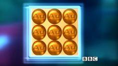 Video - elements and their symbols Aqa Chemistry, Symbols, Glyphs, Icons