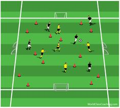 Possession Game to Develop Aerobic Power