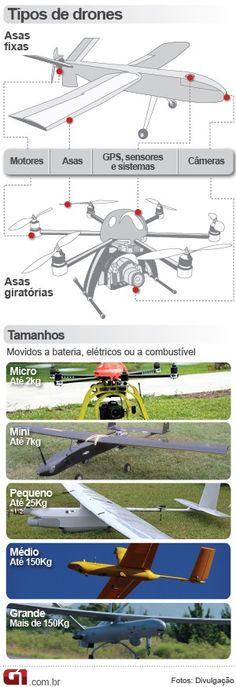 Drone segue pessoas, desvia de obstáculos e custa R$ 9 mil; G1 testou