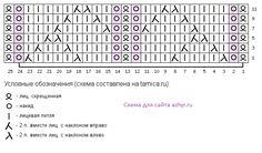 Ажурный узор для вязания спицами - схема