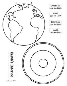 Printables Earth Layers Worksheet color the earths layers earth and ojays this foldable is a great addition to middle school science unit on interior or of students