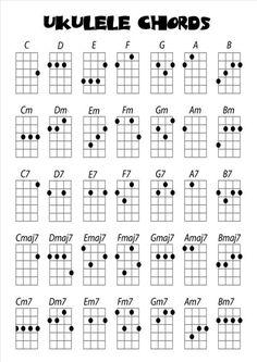 Ukulele Chords  Ukulele Chord Chart  Page  Pdf  My New