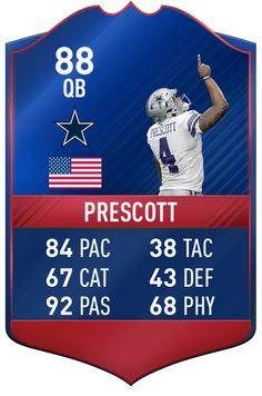 86620e7ac Dallas Cowboys History, Cowboy History, Dallas Cowboys Baby, Sports Teams,  Football Team