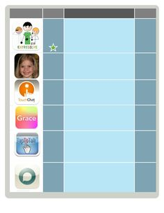 iPad, iPhone, iPod, Android Apps for Speech Therapists