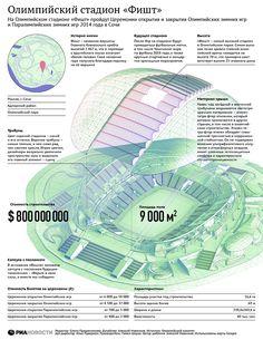 Sochi Olimpic buildings infographics