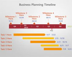 ms powerpoint timeline template