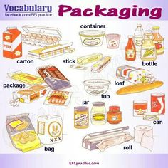 Packaging Types - by Chesapeake College Adult Ed. We offer free . English Resources, English Tips, English Fun, English Study, Education English, English Class, English Words, English Lessons, Teaching English