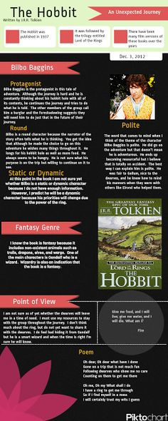 Van Meter Library Voice: The Hobbit Infographic Project....A Great Collaborative Project From The Classroom To The Library