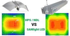 Substitution von standard Lichtquellen - PPF und PPFD im Verlgleich Led Grow Lights, Light Fixture, Outdoor Camping, Light Fixtures