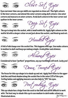 Where to apply eyeshadow for different types of eye shapes