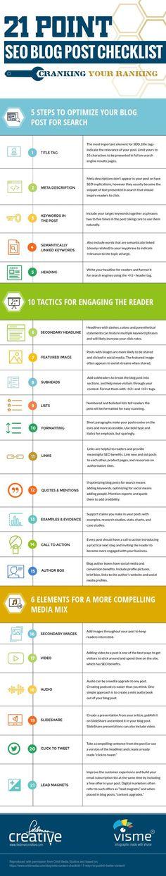 21 Point SEO Blog Post Checklist