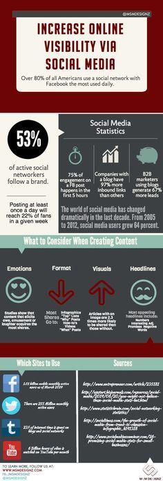 Incrementa tu visibilidad online con Redes Sociales #infografia #infographic #socialmedia