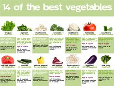 14 Of The Best Vegetables Infographic