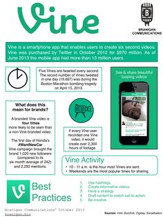 Infographic: Up-to-date information about Vine; created by Branigan Communications; October 2013, Mobile App, Infographic, Social Media, Create, Infographics, Mobile Applications, Social Networks, Social Media Tips