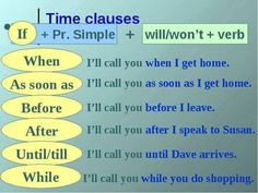 Forum | ________ Learn English | Fluent LandTime Clauses in English | Fluent…