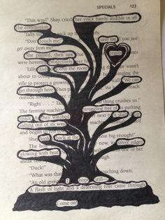 Blackout Poetry Lesson Plan - Lessons - TES Teach