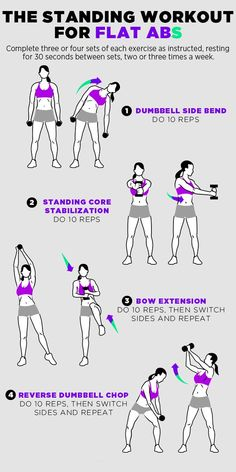 ab exercises women. infographic how to do ab ebs exercises standing