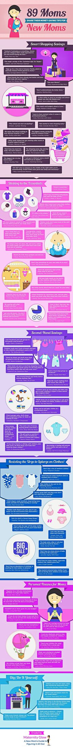 89 Moms Share Their Money-Saving Tips for New Moms (Infographic) | Maternity Glow #pregnancycalculator,