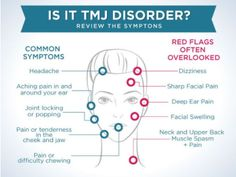 TMJD stands for temporomandibular joint disorder and impacts about 5-12% of the population - you can view the image attached to check out some common symptoms.    Remember, you don't have to have all of them in order to be diagnosed with TMDJ.  So if you feel that any of these signs are impacting your life in a negative way, please contact our office at 905.864.3368.    Depending on each individual case, there are various ways TMJD can be treated: * by splinting or wearing a mouthguard that…