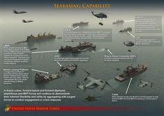 Home > Units > Seabasing > What is Seabasing > Seabasing Capability